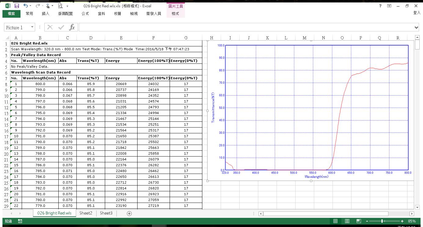 匯出 Excel 製作報表