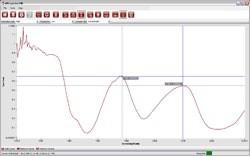 Spectrum Software