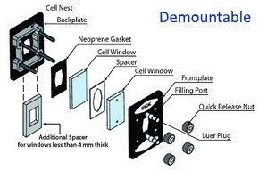 Demountable Transmission Cell
