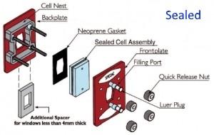 Sealed Transmission Cell
