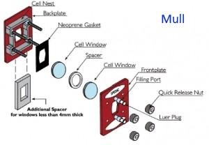 Mull Transmission Cell