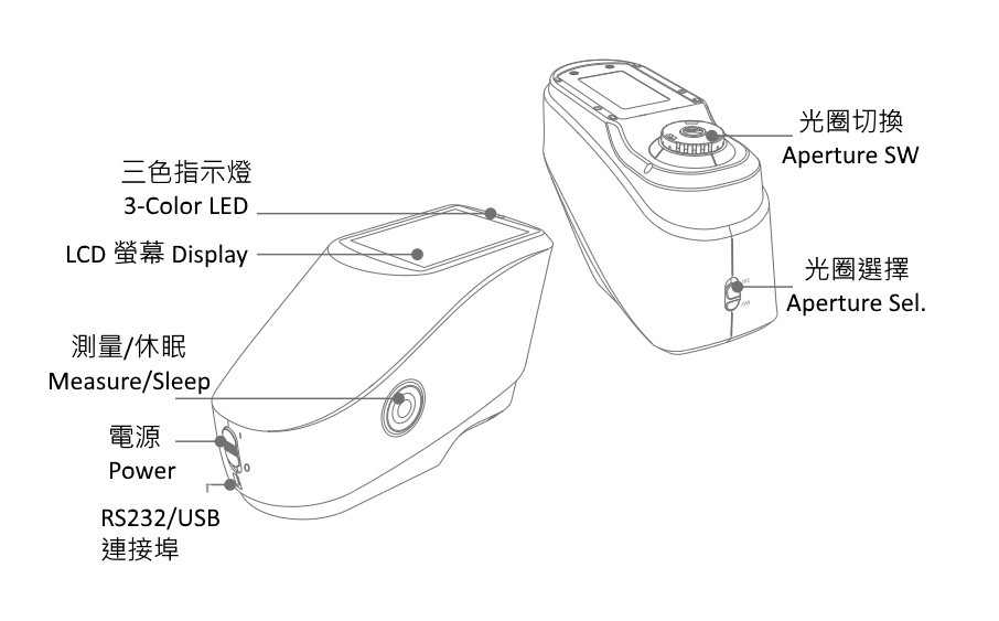 3nh 可攜式分光測色儀 YS3060 YS3020 YS3010 外觀構造