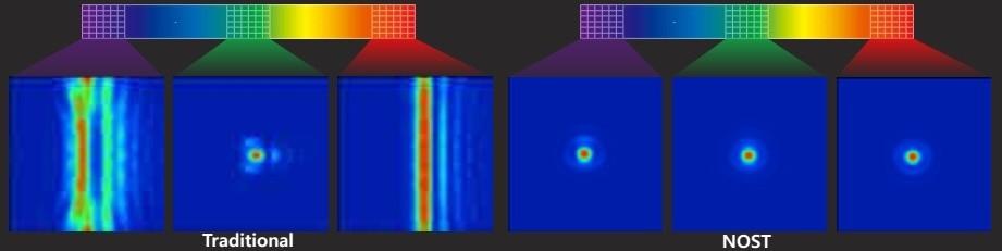 Spectrograph Prism