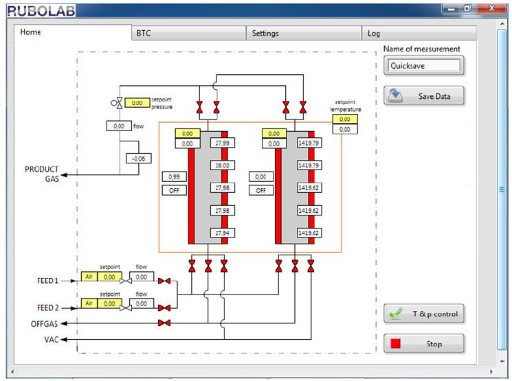 VariPSA Automatic Control & Measurement Software